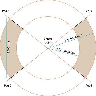 fire pit diagram